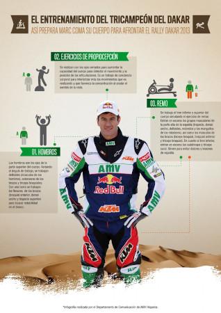 Infografia AMV Seguros: El entrenamiento del tricampeon del Dakar Marc Coma