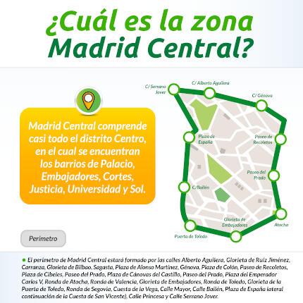 zona-madrid-central-mapa