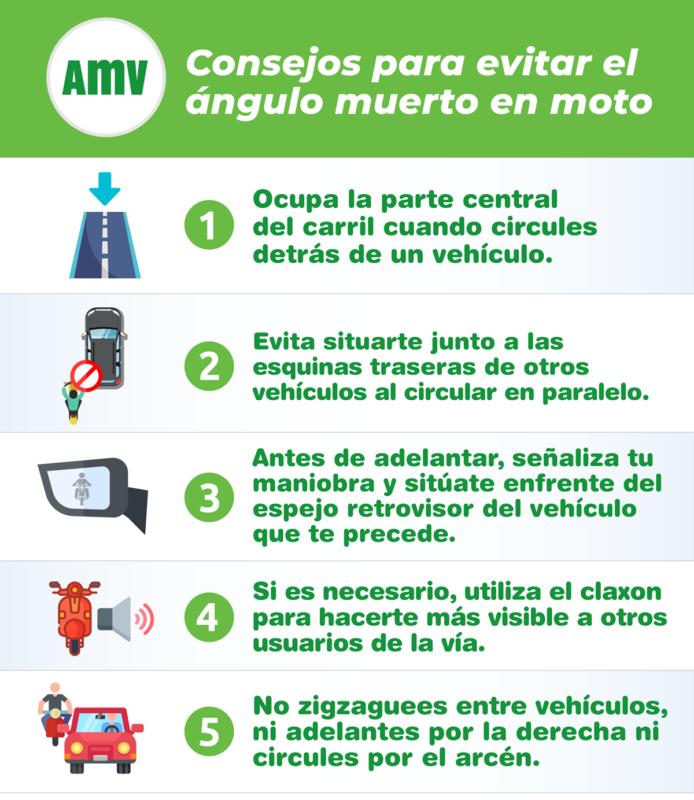 Infografía con consejos para evitar el ángulo muerto en moto