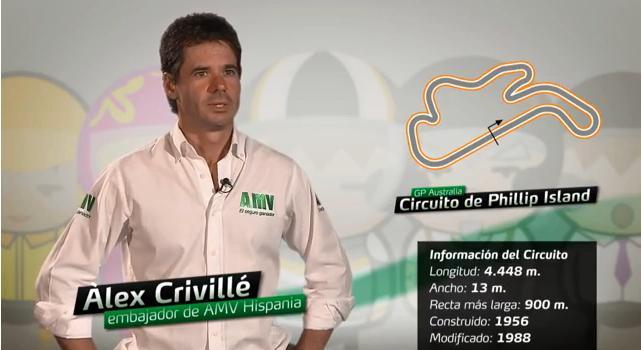 Alex Crivillé comenta el circuito de Phillip Island