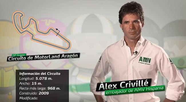Álex Crivillé- Ánalisis GP Aragón