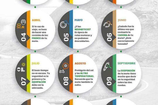 Un año de consejos en moto - Infografía AMV