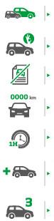 ventajas seguros de coches