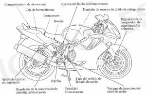 Dibujo de una moto.