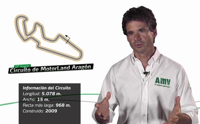 motogp-motorland-circuito