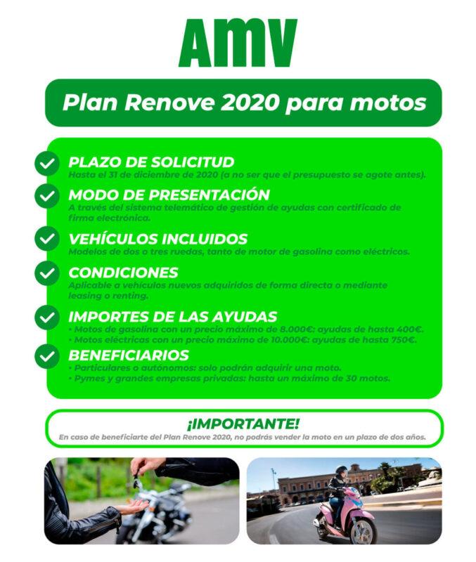 infografía resumen del plan renove 2020 para motos